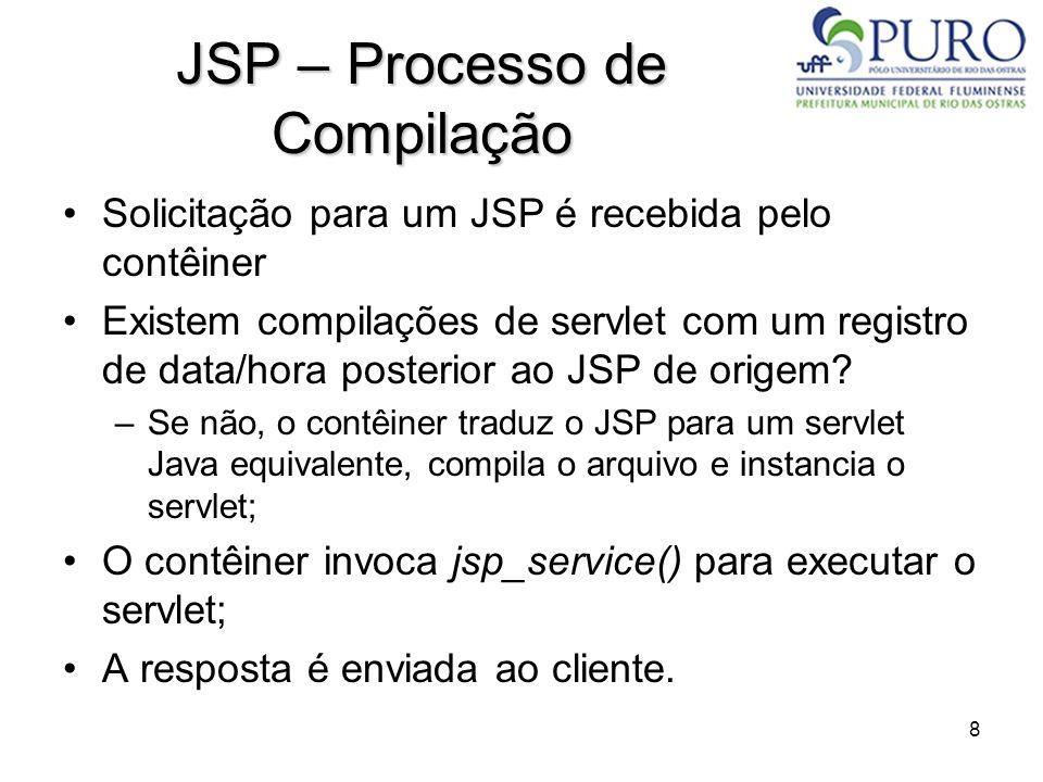 JSP – Processo de Compilação