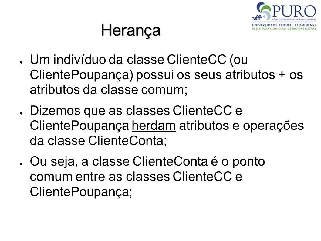 Herança Um indivíduo da classe ClienteCC (ou ClientePoupança) possui os seus atributos + os atributos da classe comum;