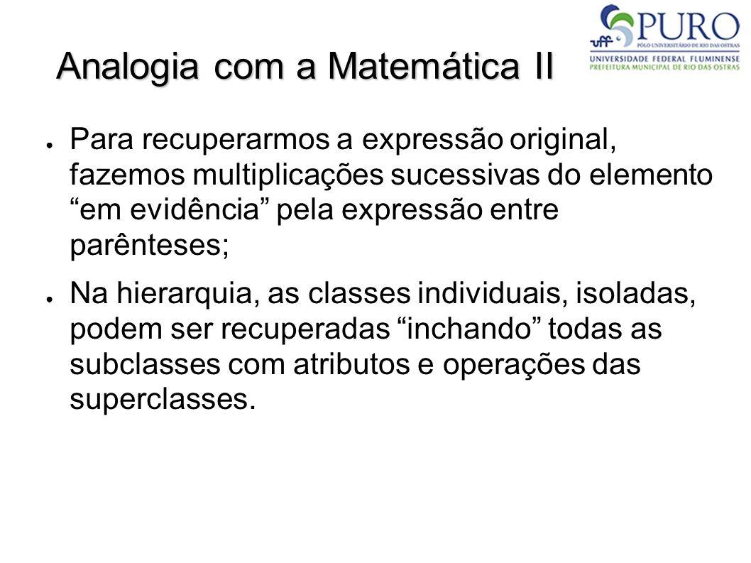Analogia com a Matemática II