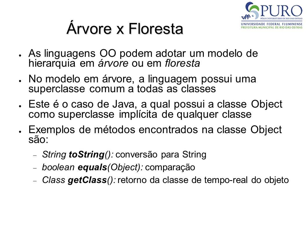 Árvore x Floresta As linguagens OO podem adotar um modelo de hierarquia em árvore ou em floresta.
