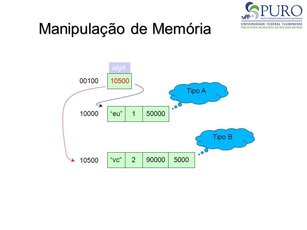 Manipulação de Memória