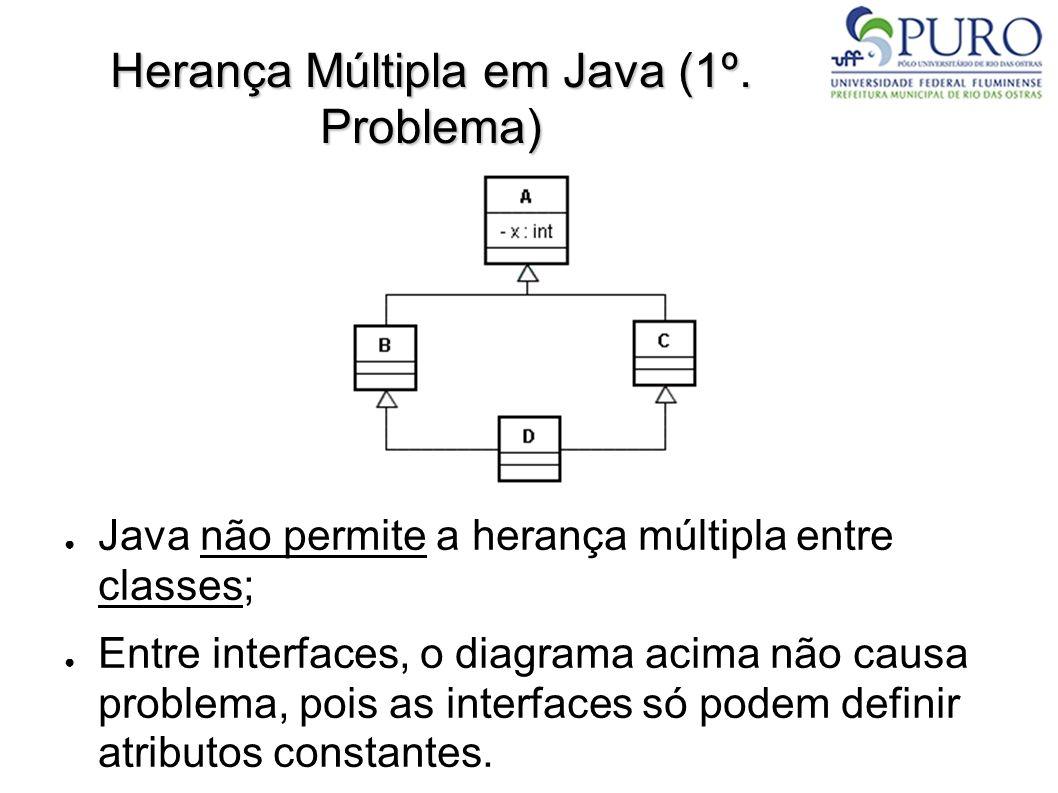 Herança Múltipla em Java (1º. Problema)