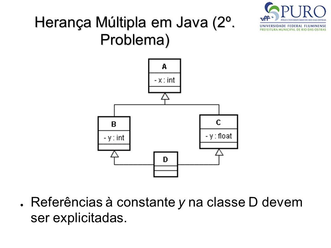 Herança Múltipla em Java (2º. Problema)