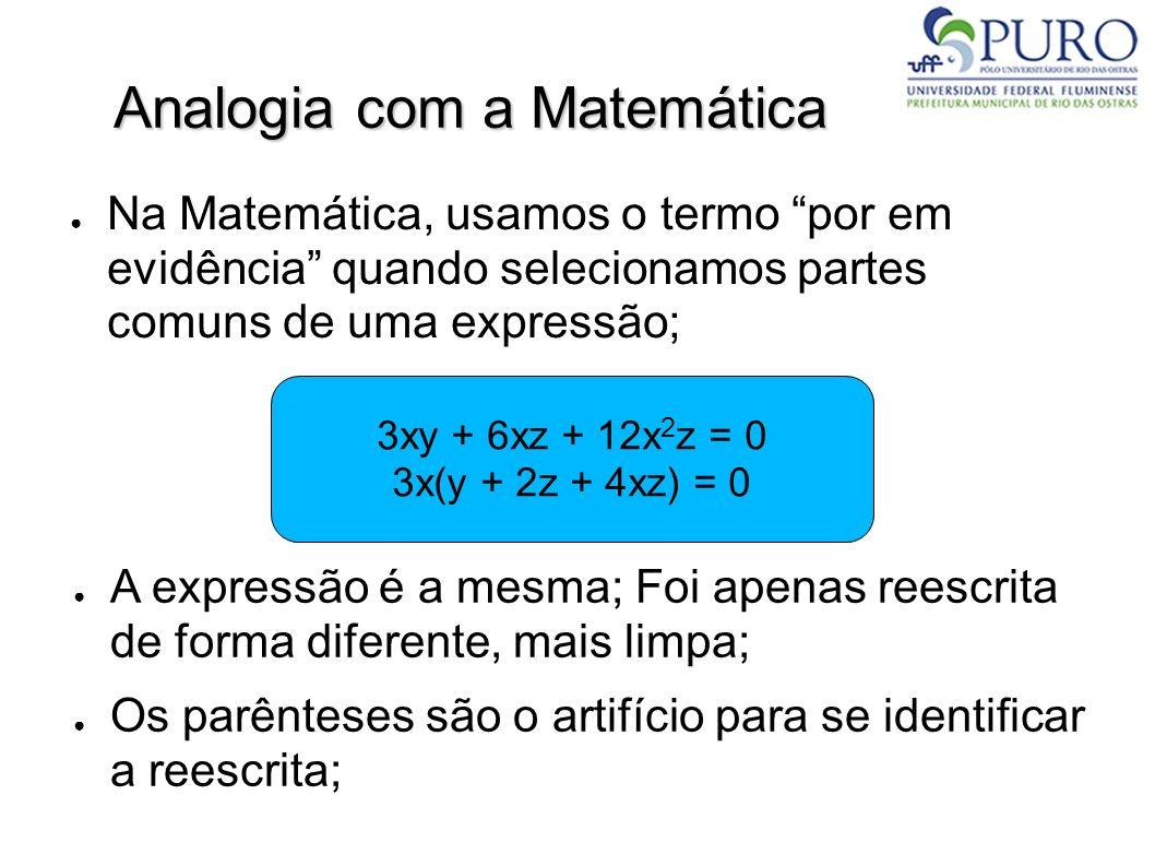 Analogia com a Matemática