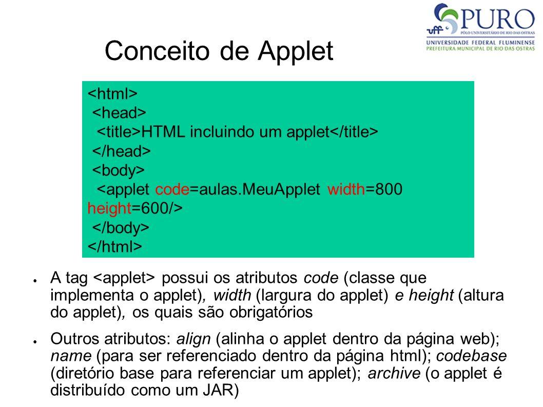 Conceito de Applet <html> <head>