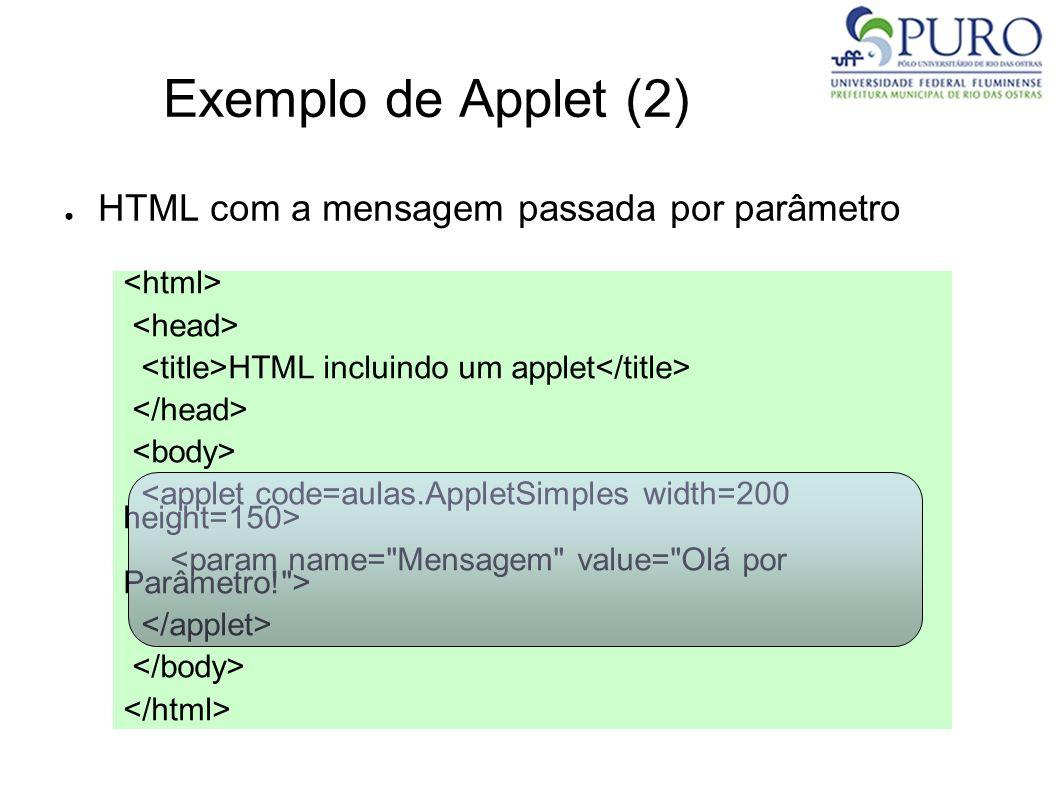 Exemplo de Applet (2) HTML com a mensagem passada por parâmetro