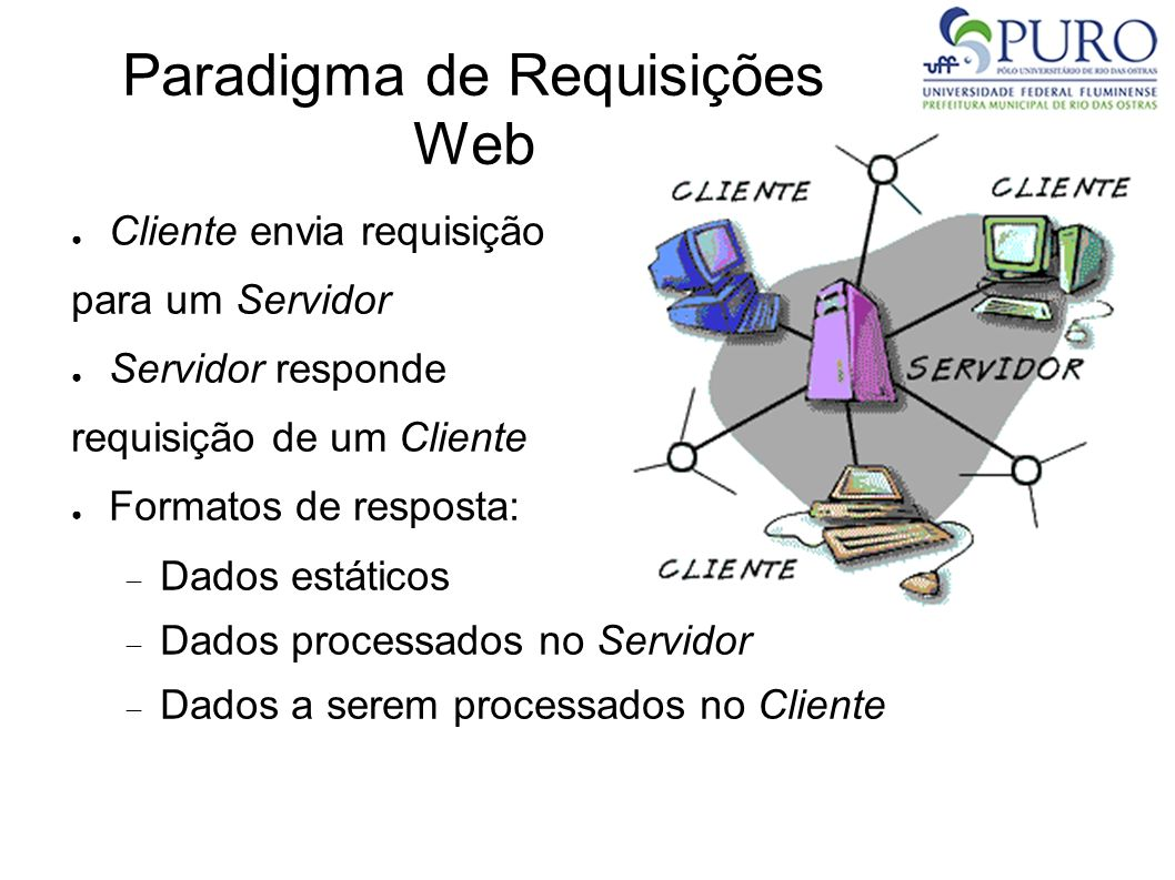 Paradigma de Requisições Web