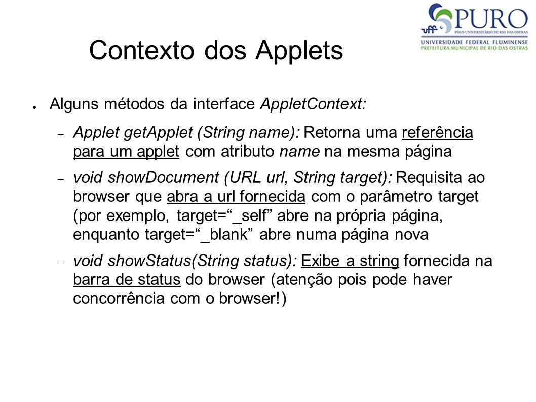 Contexto dos Applets Alguns métodos da interface AppletContext: