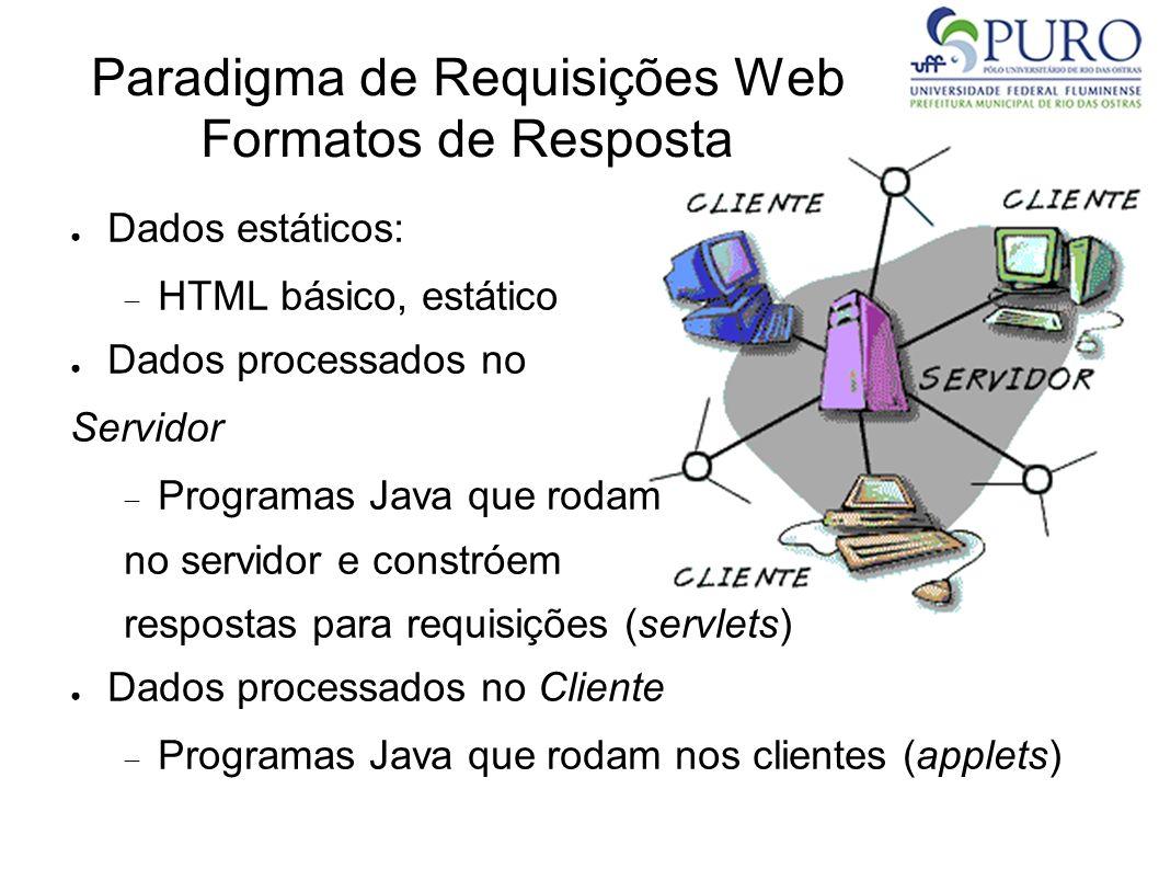 Paradigma de Requisições Web Formatos de Resposta