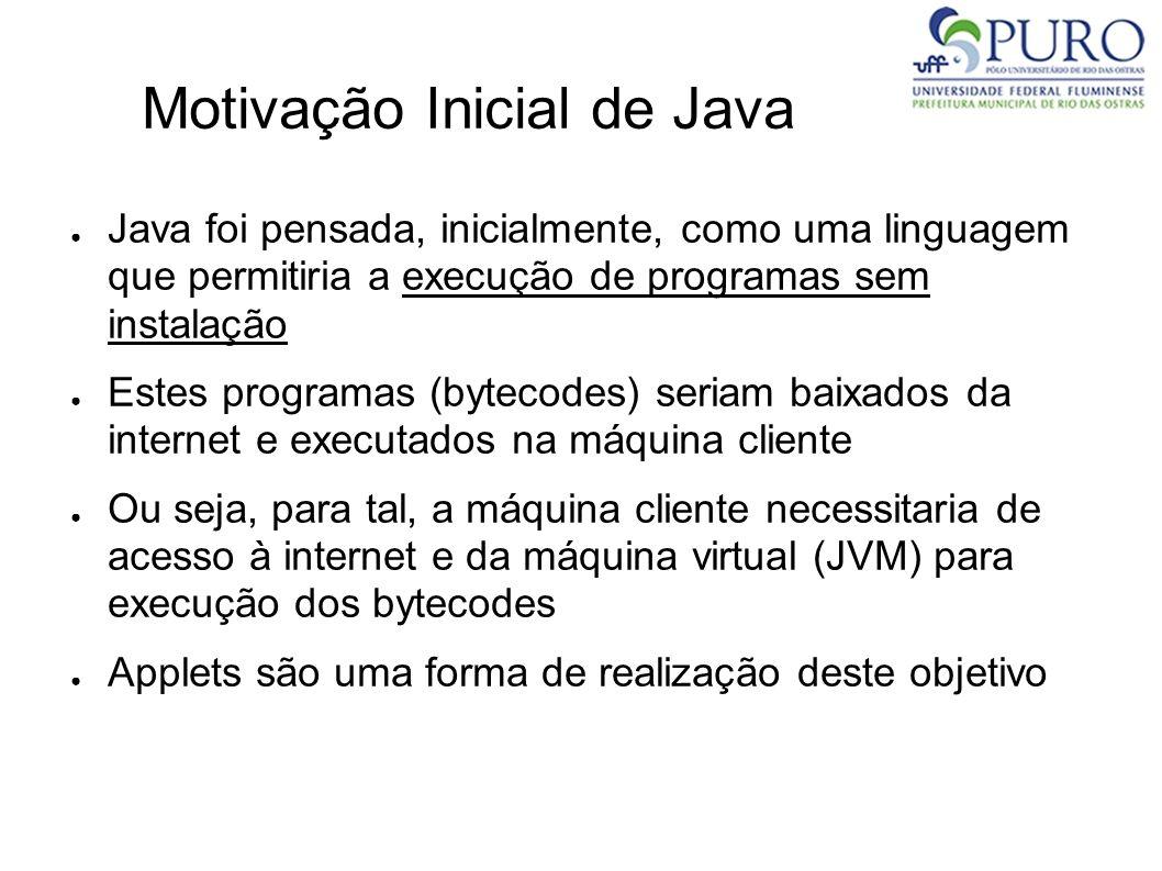 Motivação Inicial de Java