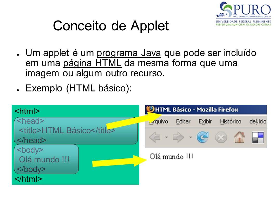 Conceito de Applet Um applet é um programa Java que pode ser incluído em uma página HTML da mesma forma que uma imagem ou algum outro recurso.