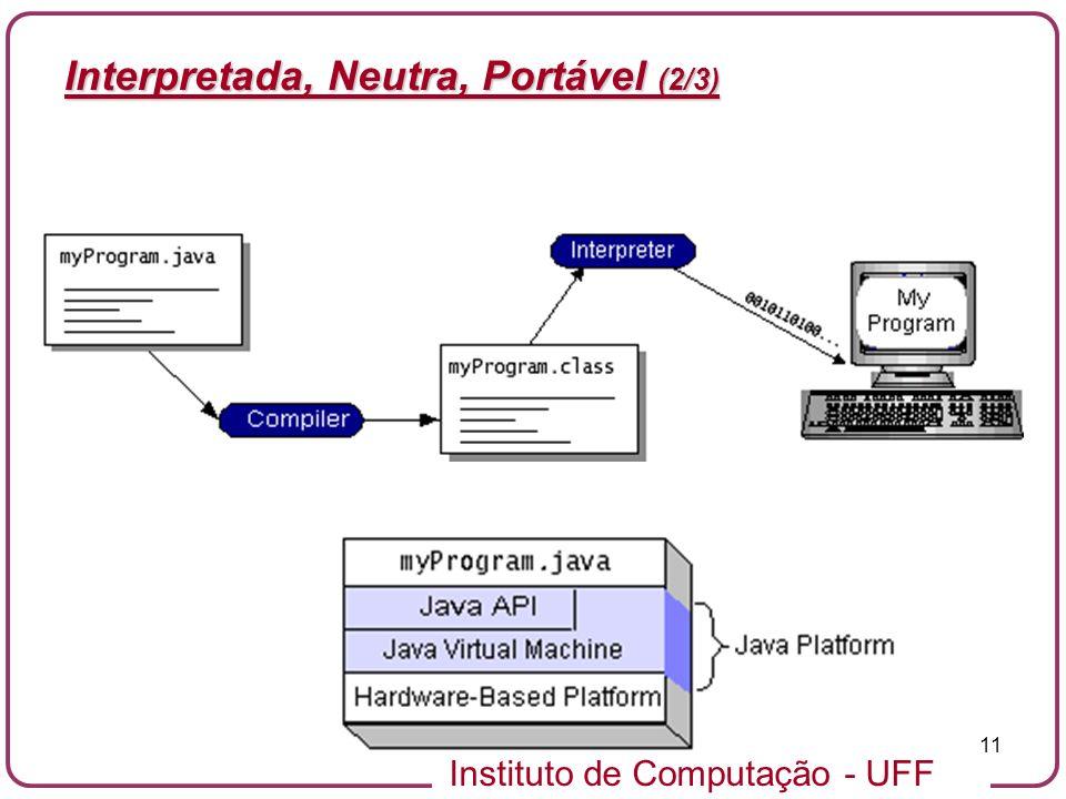 Interpretada, Neutra, Portável (2/3)