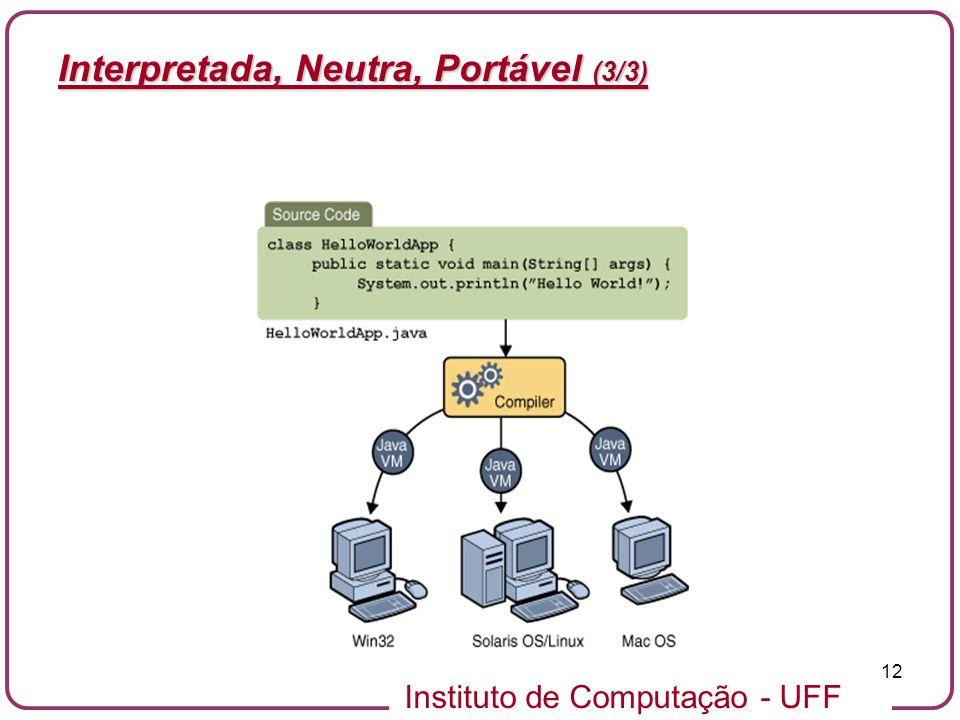 Interpretada, Neutra, Portável (3/3)