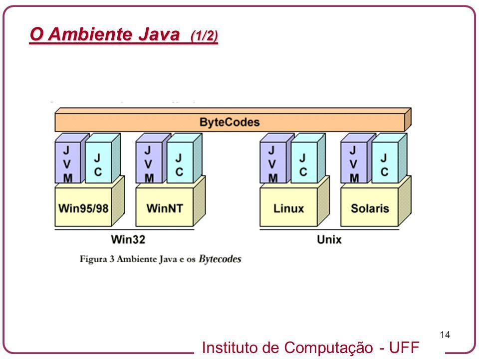 O Ambiente Java (1/2)