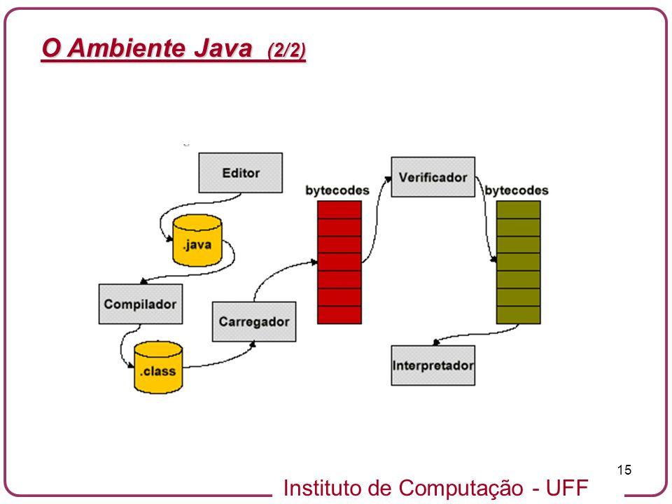 O Ambiente Java (2/2)