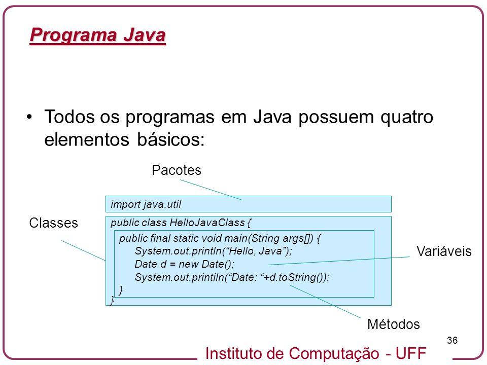 Todos os programas em Java possuem quatro elementos básicos: