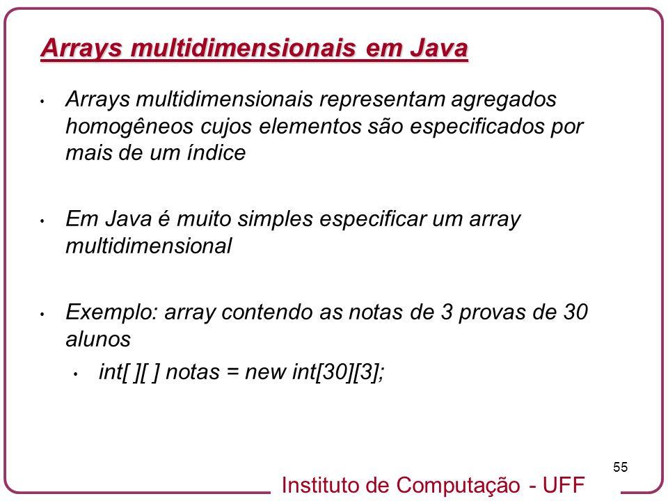 Arrays multidimensionais em Java