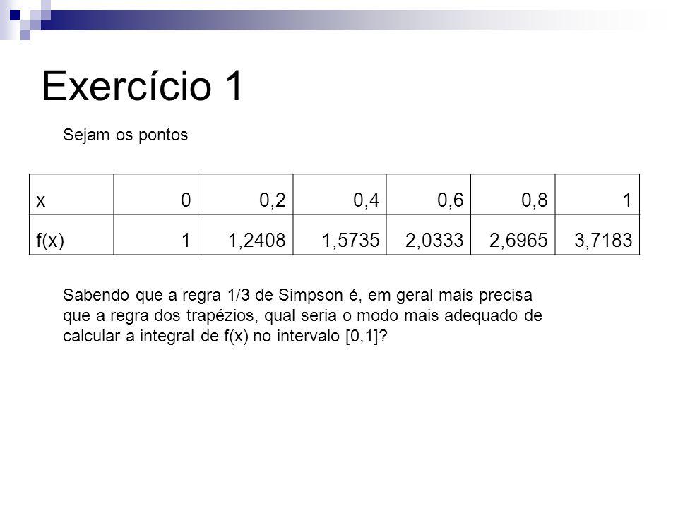 Exercício 1 Sejam os pontos. x. 0,2. 0,4. 0,6. 0,8. 1. f(x) 1,2408. 1,5735. 2,0333. 2,6965.