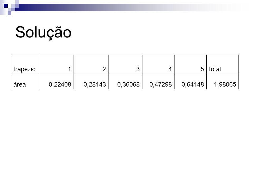 Solução trapézio 1 2 3 4 5 total área 0,22408 0,28143 0,36068 0,47298