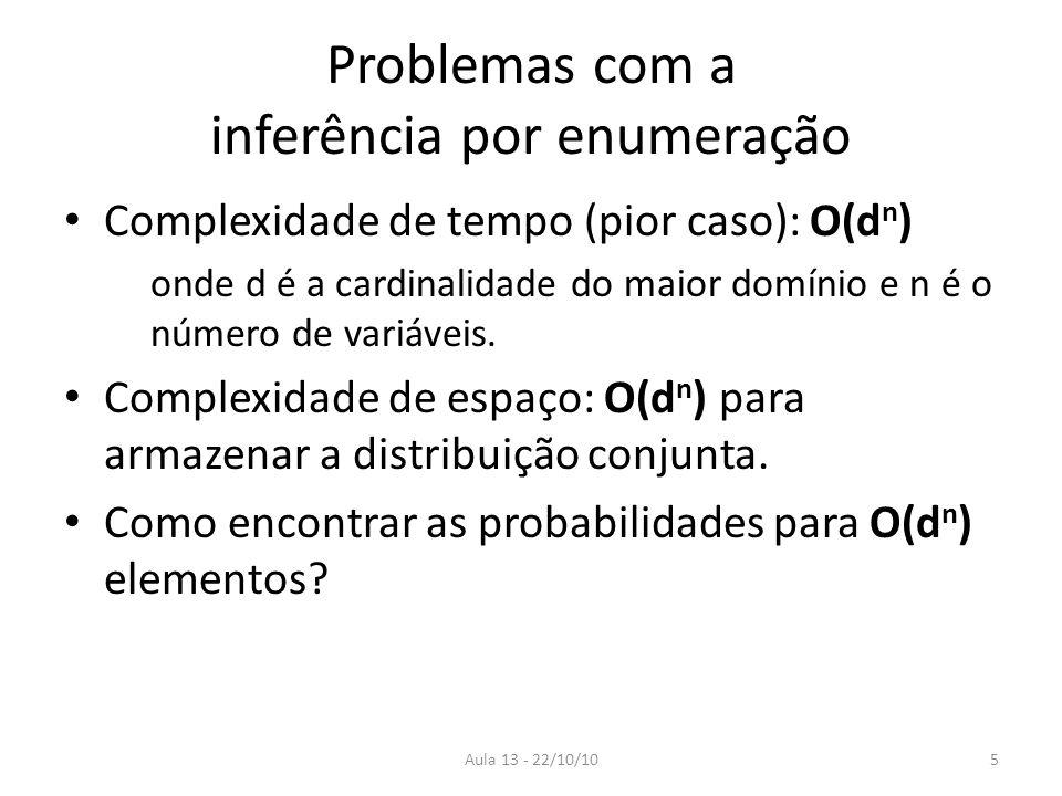 Problemas com a inferência por enumeração