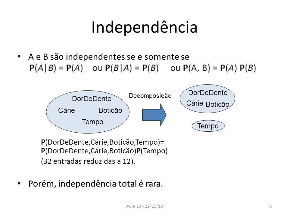 Independência A e B são independentes se e somente se