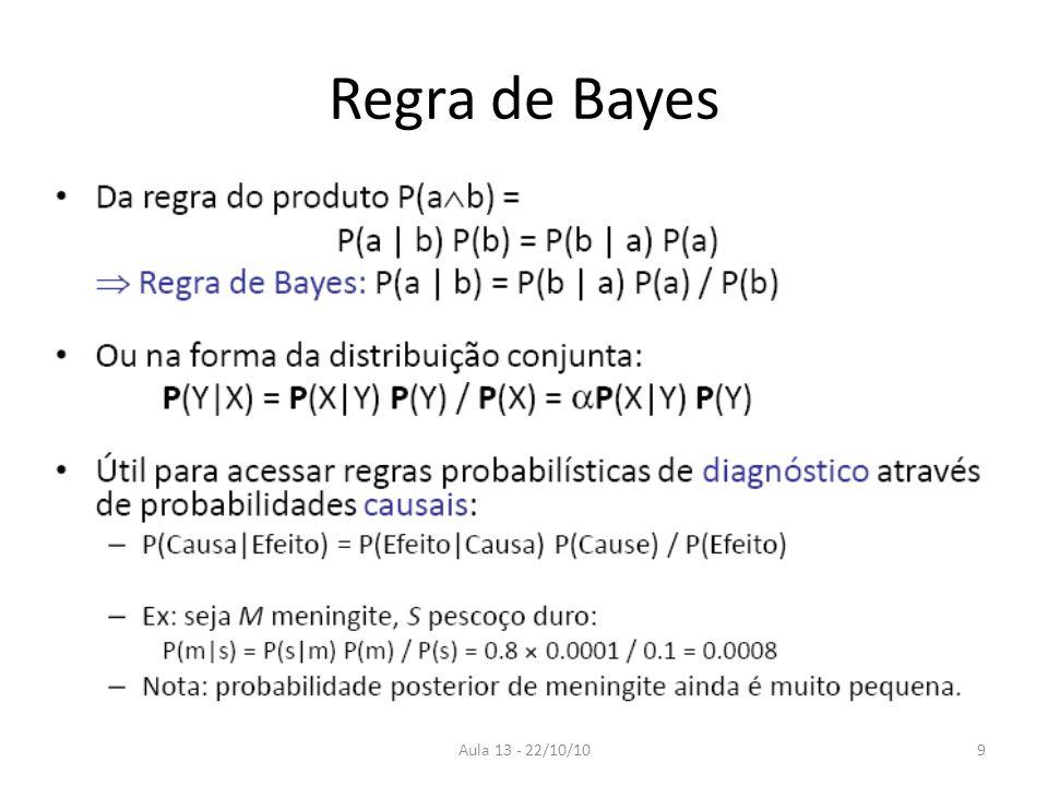 Regra de Bayes Aula 13 - 22/10/10