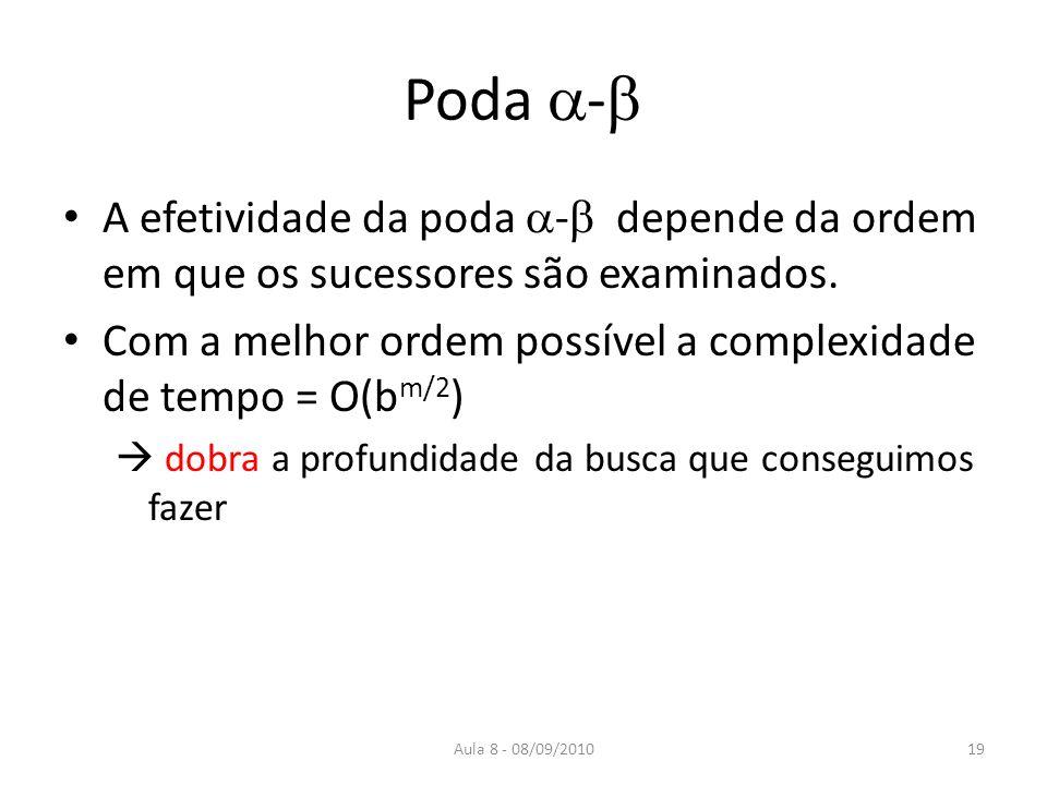Poda -A efetividade da poda - depende da ordem em que os sucessores são examinados.