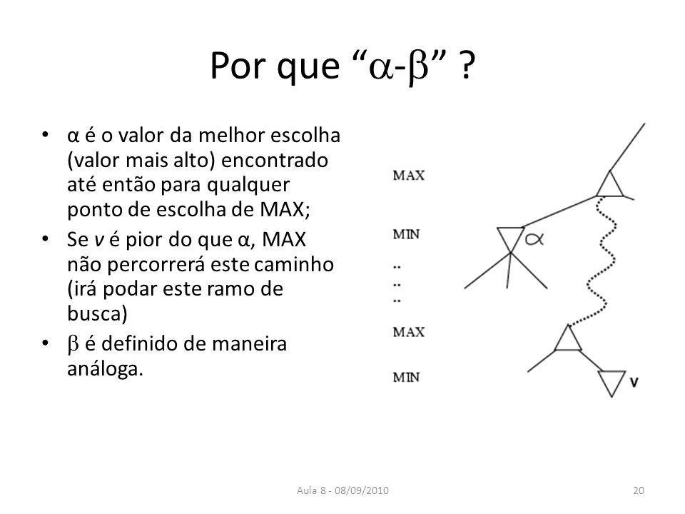 Por que - α é o valor da melhor escolha (valor mais alto) encontrado até então para qualquer ponto de escolha de MAX;