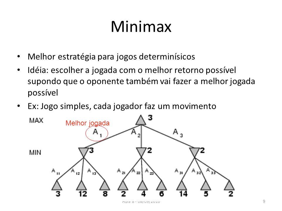 Minimax Melhor estratégia para jogos determinísicos