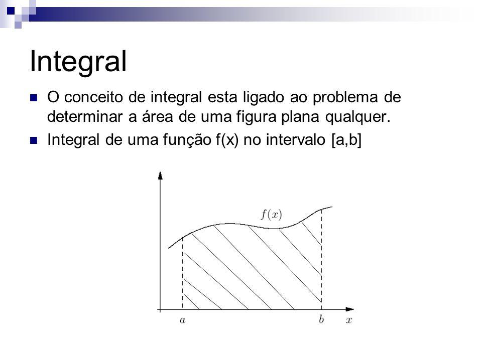 Integral O conceito de integral esta ligado ao problema de determinar a área de uma figura plana qualquer.
