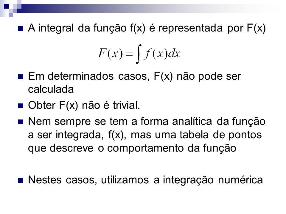 A integral da função f(x) é representada por F(x)