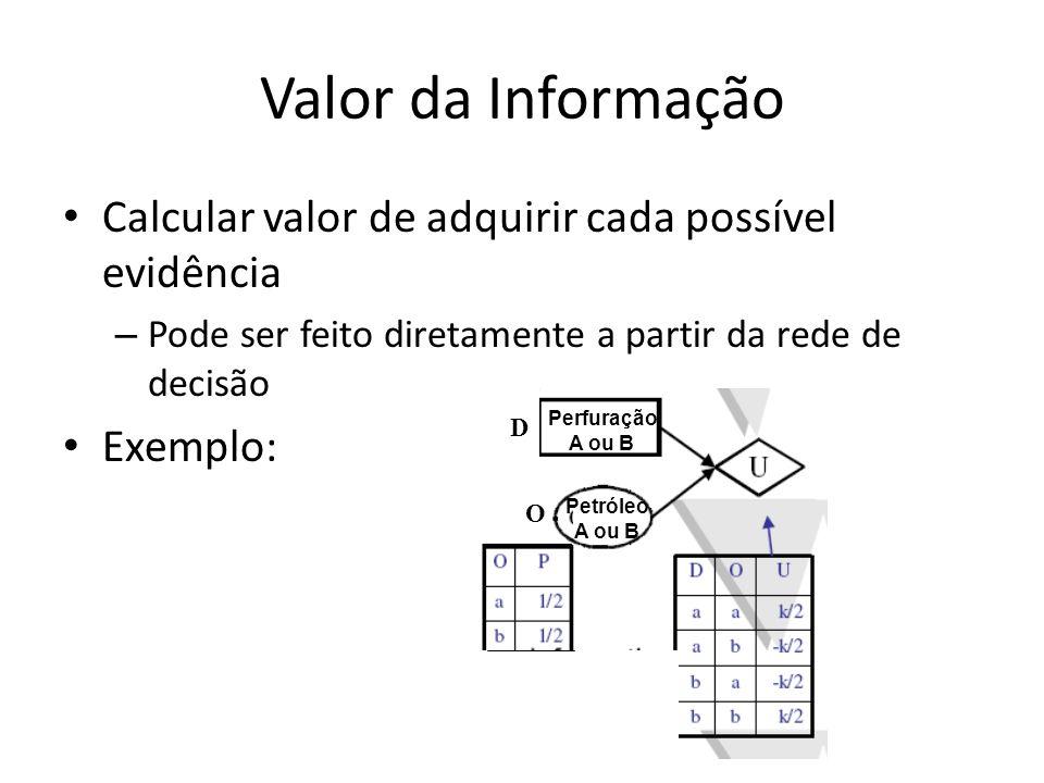 Valor da Informação Calcular valor de adquirir cada possível evidência