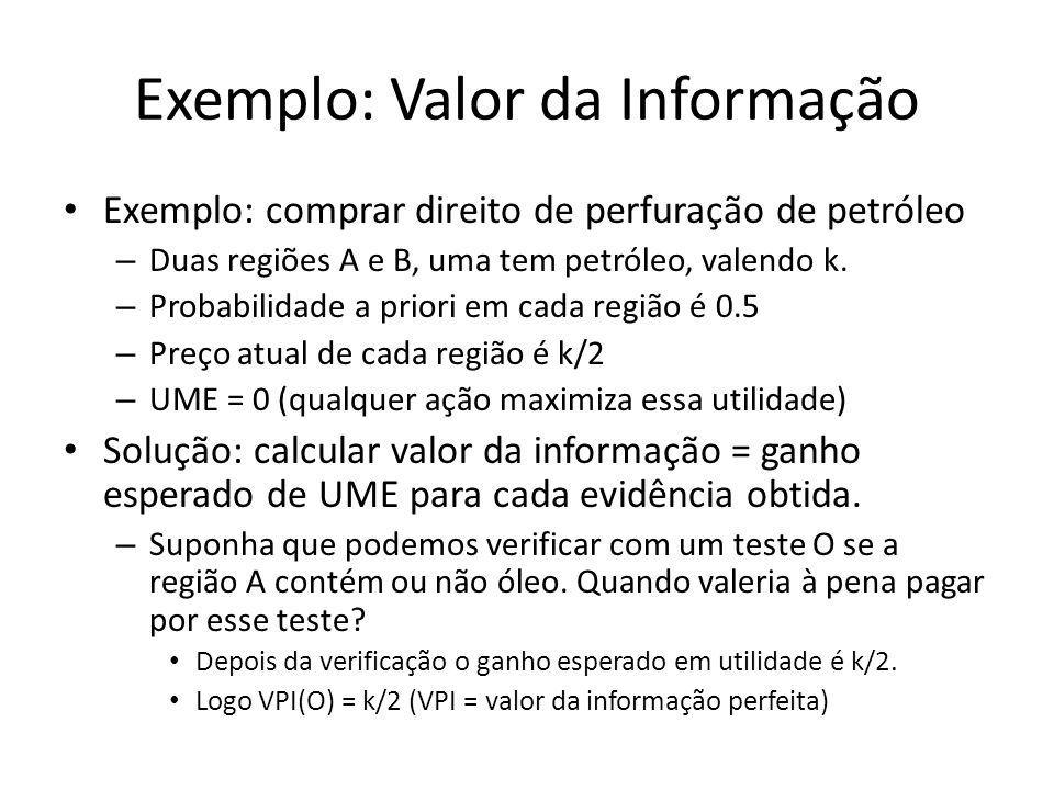 Exemplo: Valor da Informação