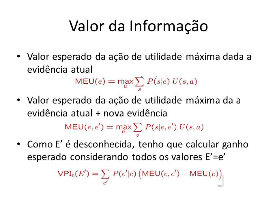 Valor da Informação Valor esperado da ação de utilidade máxima dada a evidência atual.