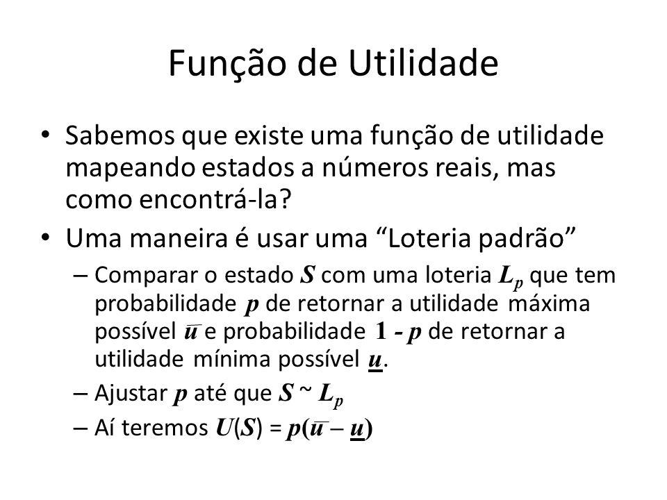 Função de Utilidade Sabemos que existe uma função de utilidade mapeando estados a números reais, mas como encontrá-la