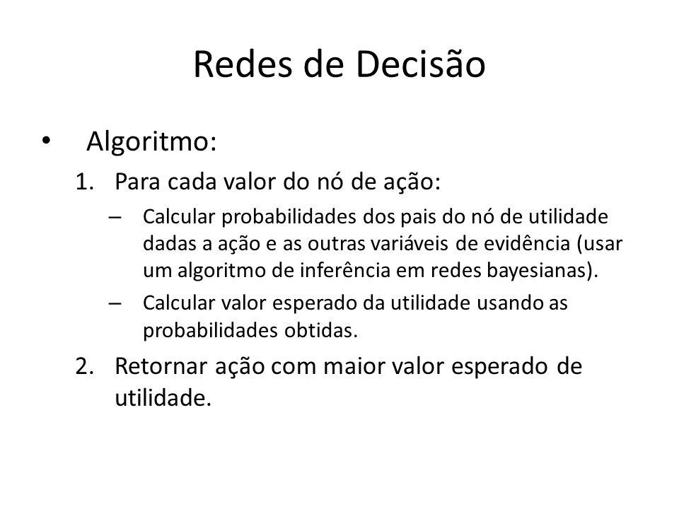 Redes de Decisão Algoritmo: Para cada valor do nó de ação: