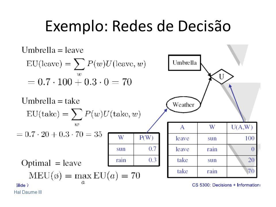 Exemplo: Redes de Decisão