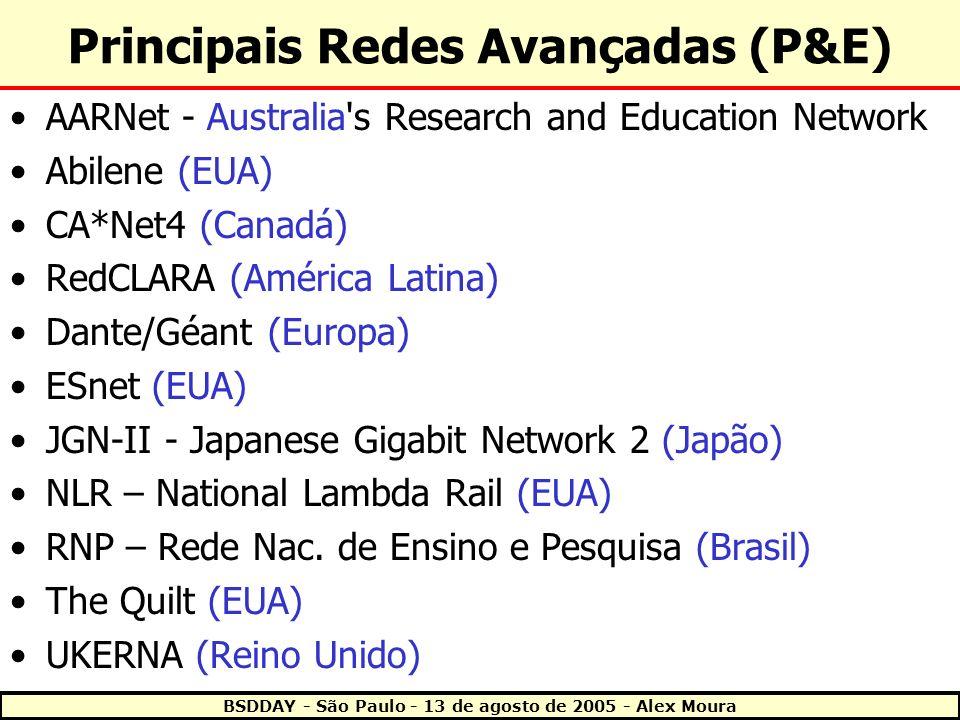 Principais Redes Avançadas (P&E)