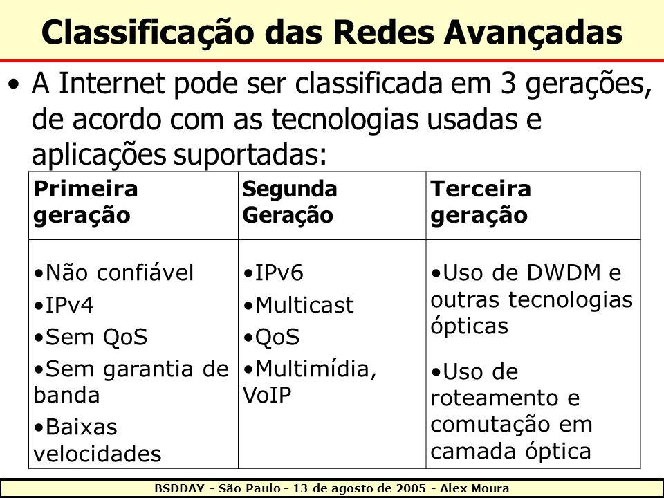 Classificação das Redes Avançadas
