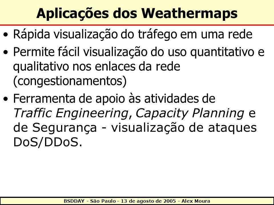 Aplicações dos Weathermaps