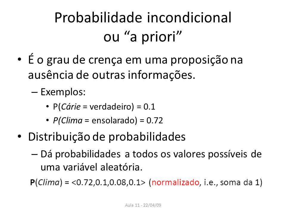 Probabilidade incondicional ou a priori
