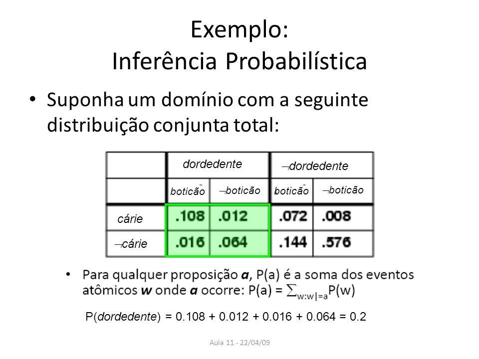 Exemplo: Inferência Probabilística