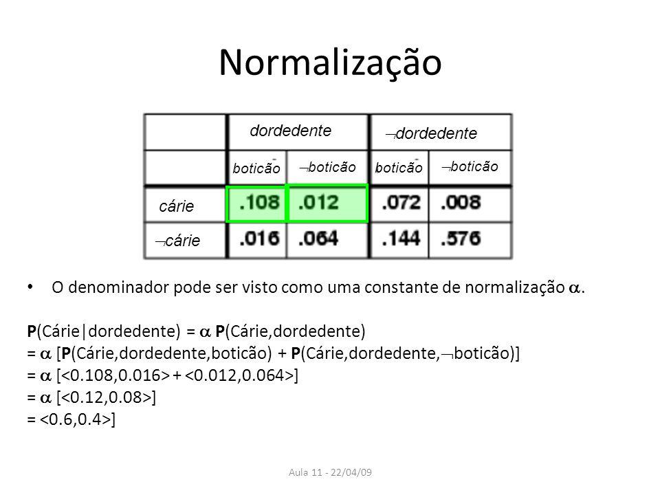 Normalização dordedente. dordedente. cárie. cárie. boticão. boticão. O denominador pode ser visto como uma constante de normalização .