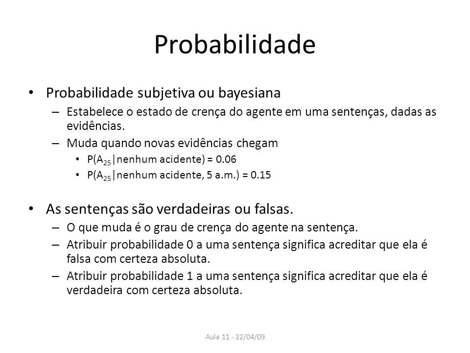 Probabilidade Probabilidade subjetiva ou bayesiana