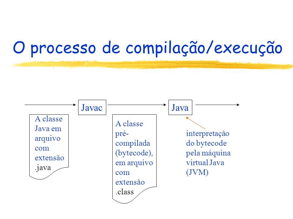 O processo de compilação/execução