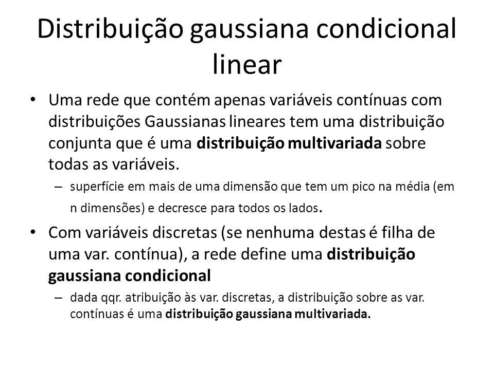 Distribuição gaussiana condicional linear