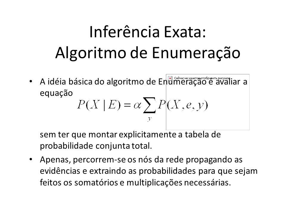 Inferência Exata: Algoritmo de Enumeração