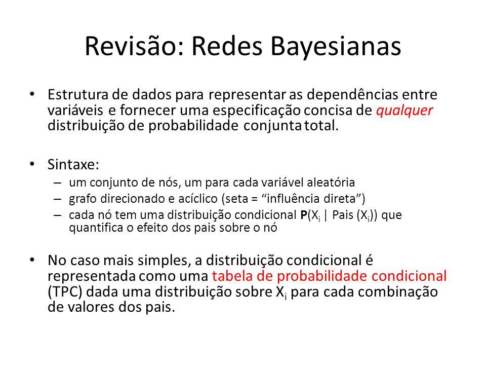 Revisão: Redes Bayesianas