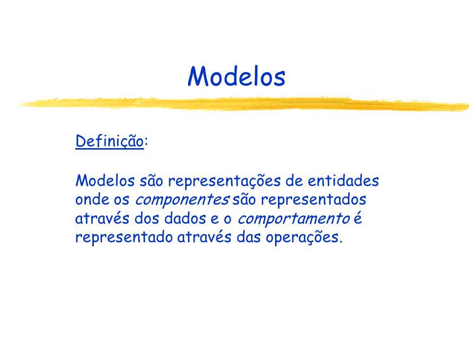 Modelos Definição: