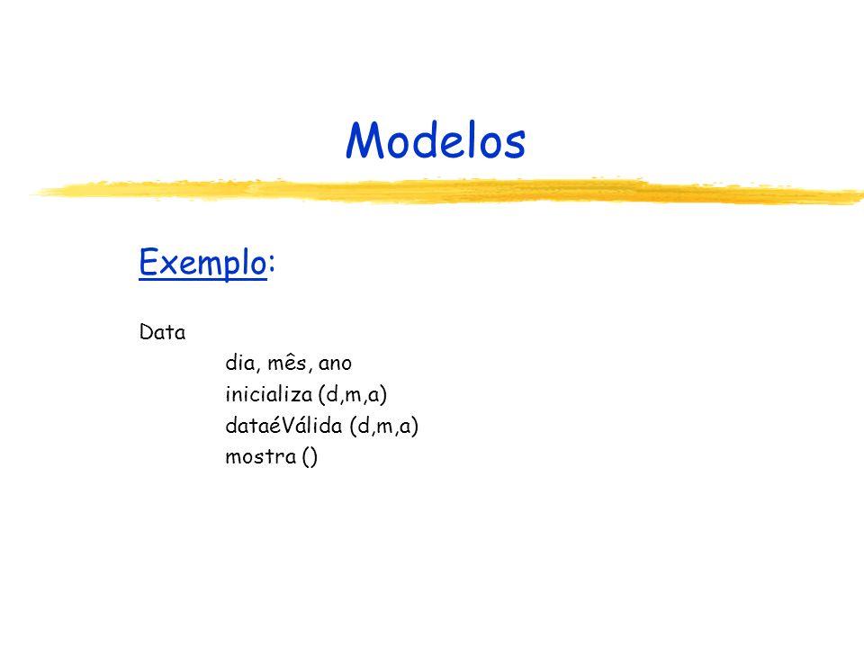 Modelos Exemplo: Data dia, mês, ano inicializa (d,m,a)